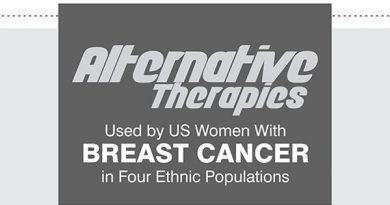 Ayurvedsutra Vol 04 issue 09 53a 390x205 - Alternative Therapies Used by US Women With Breast Cancer in Four Ethnic Populations
