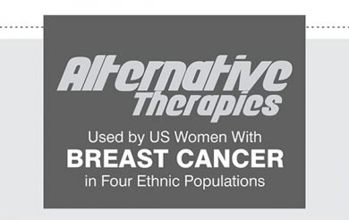 Alternative Therapies Used by US Women With Breast Cancer in Four Ethnic Populations