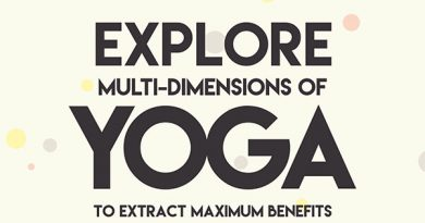 Ayurvedsutra Vol 05 issue 08 58 a 390x205 - Explore Multi-dimensions of Yoga