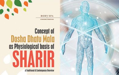 Concept of Dosha Dhatu Mala as Physiological basis of Sharir