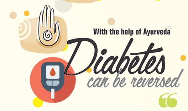 Ayurvedsutra Vol 06 issue 06 70 a - Diabetes can be reversed